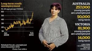 youthunemployment2-620x349